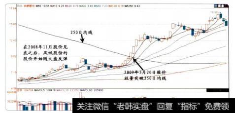 16-5风帆股份的股价图