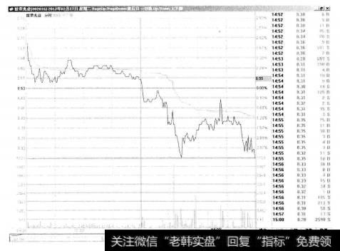 3-40 世荣兆业(Ⅱ)002016