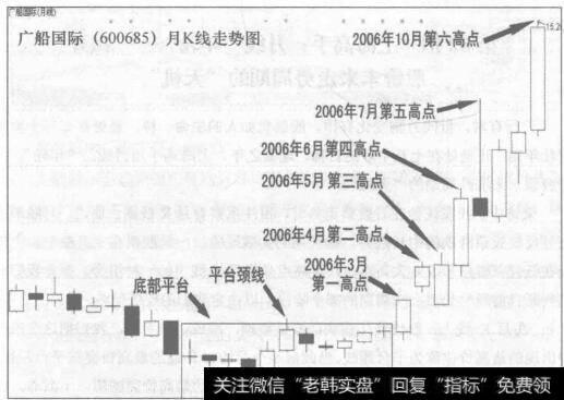 【淡友反攻k线图解】淡友反攻K线组合实战规则的分析表述