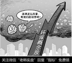 【雾霾概念股龙头】雾霾让环保概念股持续飘红 机会来了