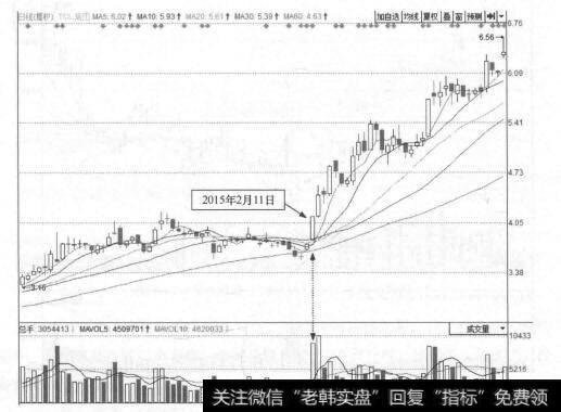 乥cl集团股票|量CL集团(000100)的日K线走势图分析
