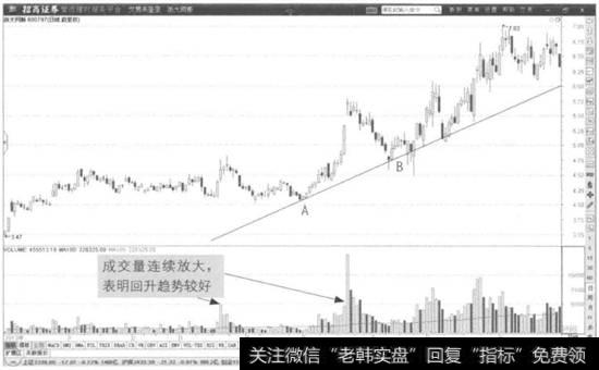 趋势线来判断买入股票的机会有什么意思_趋势线来判断买入股票的机会有什么要点?