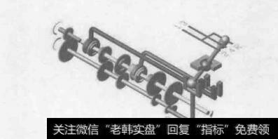 图5-1汽车换档变速原理示意图