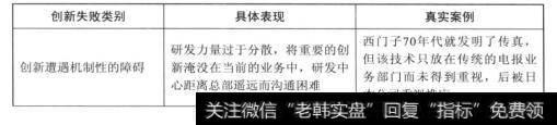 深圳创新投资_创新失败给投资者带来说什么致命性打击?