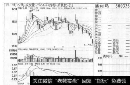 配資炒股短線|短線炒股優勢的概述解讀