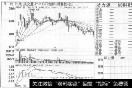 [哪些股票适合做短线]哪种人适合做短线的分析表述