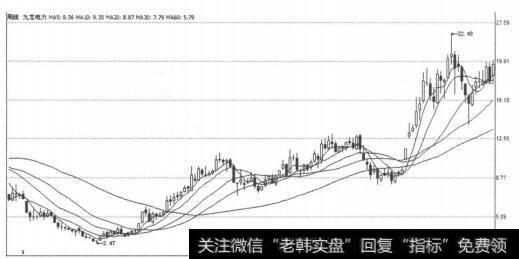 [股票短线交易的24堂精品课]适合短线交易的股票的概述解析