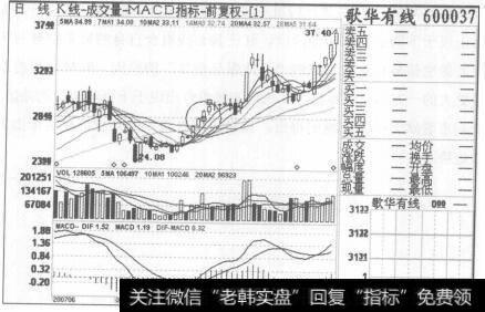 炒股公司_炒股制定相关的短线计划的分析概述