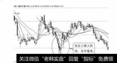 【怎样看k线图买入股票】K线图形买入信号17:低位三根大阴线的表述