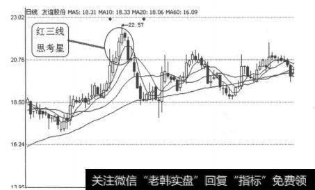 怎样看k线图买入股票_K线图形买入信号8:红三线思考星的表述