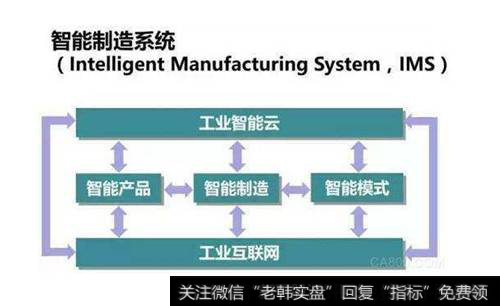 [工信部调研智能制造]工信部:推进智能制造标准体系建设