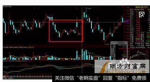 """【水皮先生股市最新言论】水皮谈股市之""""中国式救市""""为什么如此仿徨?"""