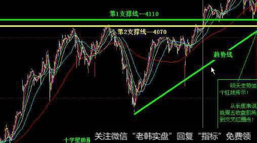 【水皮先生股市最新言论】水皮谈股市之中国何时能做美元的主?