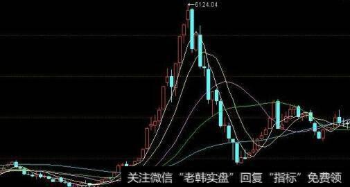 【水皮先生股市最新言论】水皮谈股市之伟大的博弈解析
