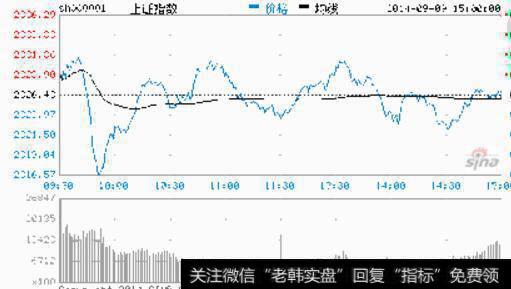 """中国奥运会是哪一年_奥运会为中国股市戴上""""安全套""""内涵解析"""