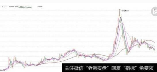 水皮先生股市最新言论_水皮谈股市之国际市场是什么状况解析