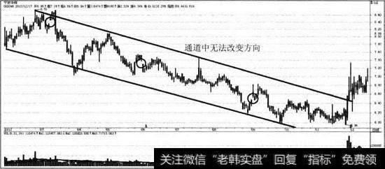 宁波华翔集团_宁波华翔缺口理论形态模型案例分析
