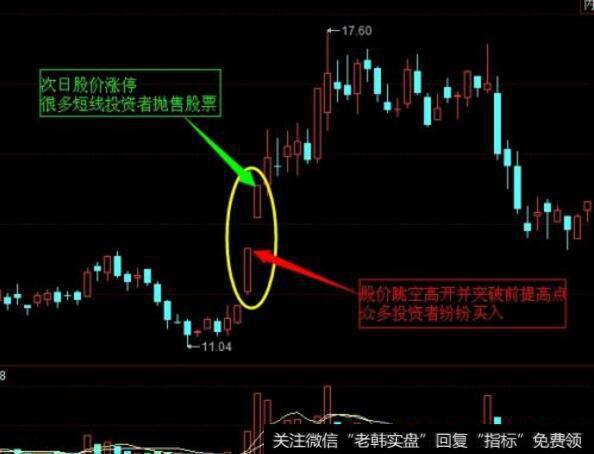 【短线投资是什么意思】短线投资基础:短线交易操作的原则