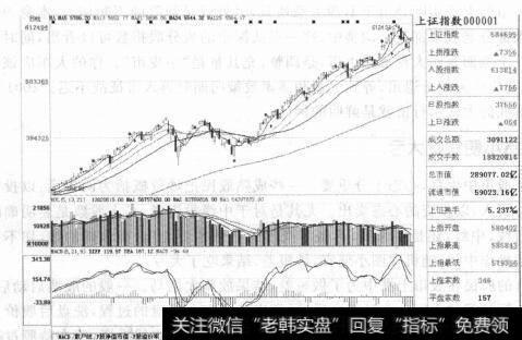 """波段炒股培训_波段炒股""""路不明,军不行""""的概述解析"""