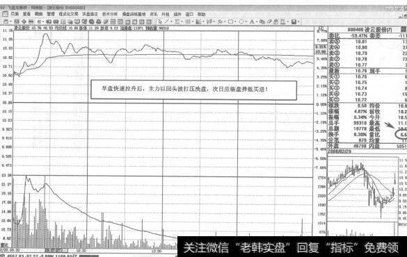 [凌云股份股票]凌云股份即时图短线操盘策略分析