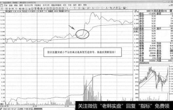 黑化股份股票|黑化股份即时图短线操盘策略分析
