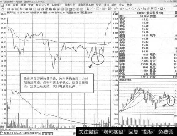 【航天科技股票】航天科技即时图短线操盘策略分析