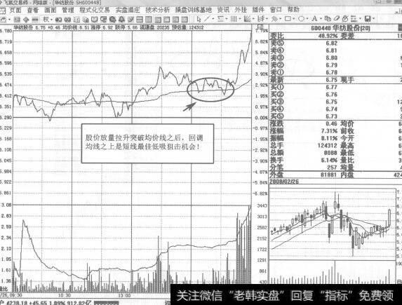 【华纺股份股票】华纺股份即时图短线操盘策略分析