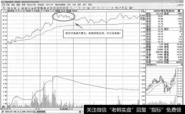 凯乐科技股票|凯乐科技即时图短线操盘策略分析