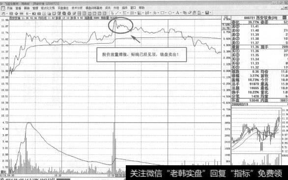[西安饮食股票]西安饮食即时图短线操盘案例策略分析