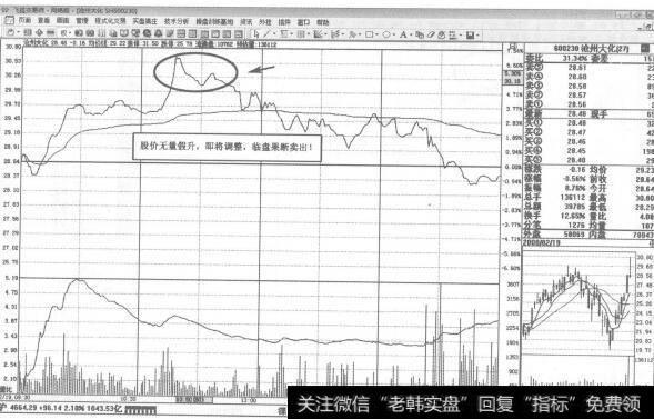 [沧州大化股票]沧州大化即时图短线操盘策略分析