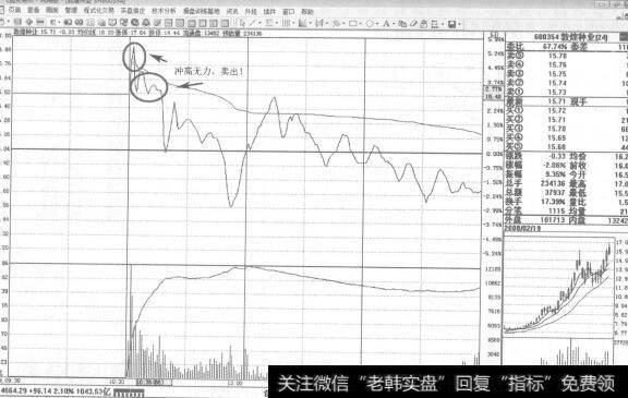 敦煌种业股票_敦煌种业即时图短线操盘策略分析