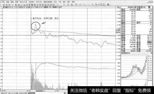迪马股份股票_迪马股份即时图短线操盘策略分析