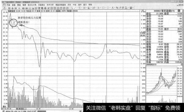 [银星能源股票]银星能源即时图短线操盘策略分析