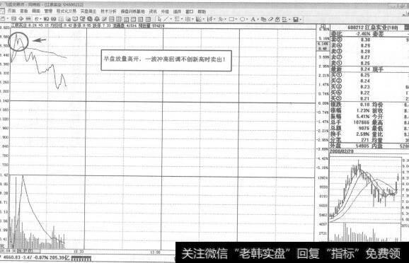 【江泉实业股票】江泉实业即时图短线操盘策略分析
