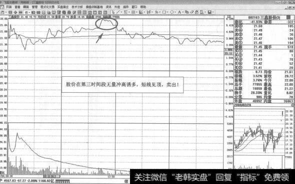 中航三鑫_三鑫药业即时图短线操盘策略分析