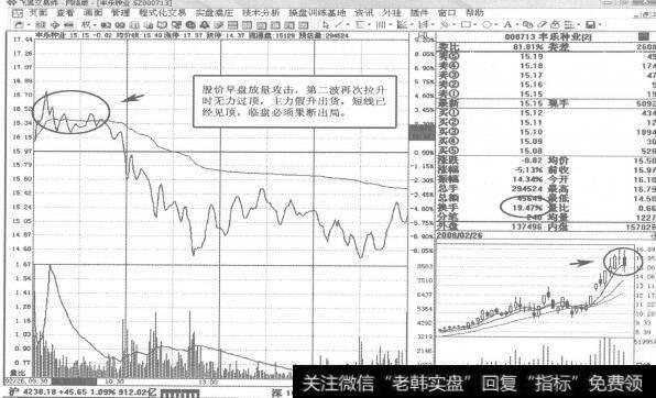 [丰乐种业股票]丰乐种业即时图短线操盘策略分析
