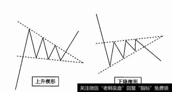 规范的升起楔形和增加楔形示意图