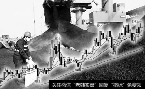 动力煤期货实时行情_动力煤期货:空头逆行底牌何在