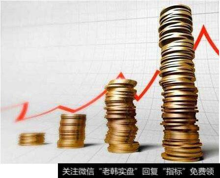 80定律定投資|投資經典定律—這8條助你正確投資!