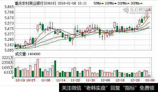重庆农商行A股上市获受理,IPO排队银行已达17家
