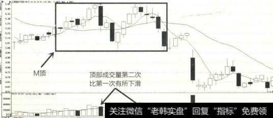 2014年11月至2015年1月江南高纤K线图