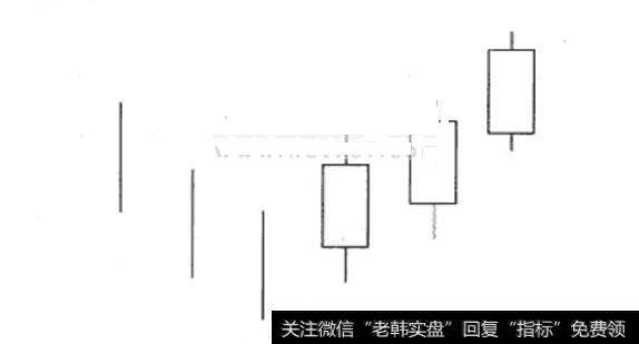 12种绝佳买入形态k线图|三阳开泰K线买入形态案例详解