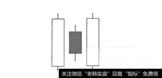 [12种绝佳买入形态k线图]多方炮K线买入形态