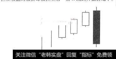 [12种绝佳买入形态k线图]三线打击K线买入形态案例分析