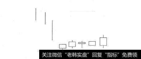 低位肛瘘_低位五连阳K线买入形态案例详解
