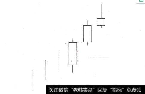 底部孕线k线形态_上涨受阻线K线形态卖出技巧及实战案例分析