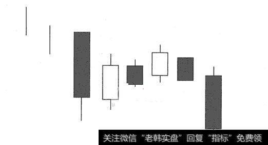 【空方炮k线形态】空方尖兵K线形态卖出技巧及实战案例分析