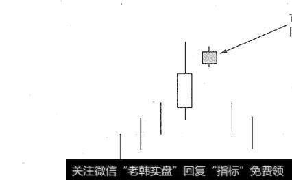 美上涨对中国影响|上涨尽头线K线形态卖出技巧及实战案例分析