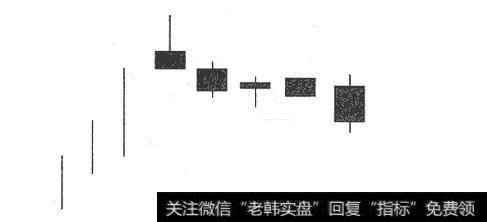 高为五岳太峥嵘|高位五连阴k线形态卖出技巧及实战案例分析