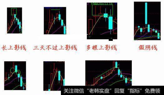 常见k线组合形态_常见K线图的卖出信号技巧详解